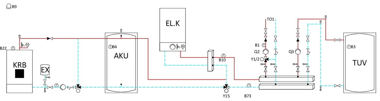 schéma hydraulické soustavy